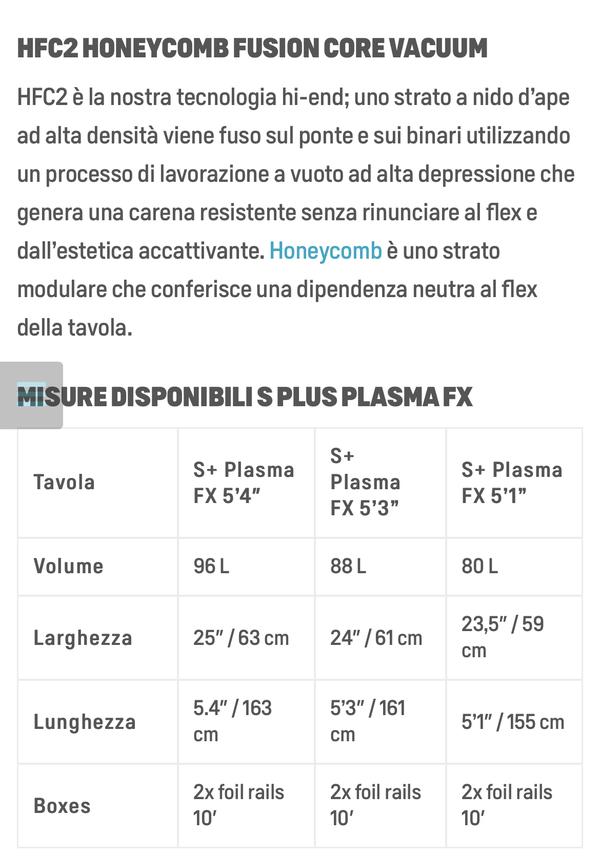 Rrd - plasma 5.4