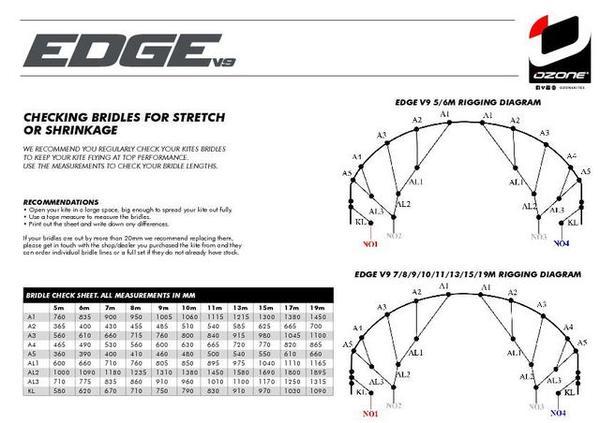 Ozone - Edge V9