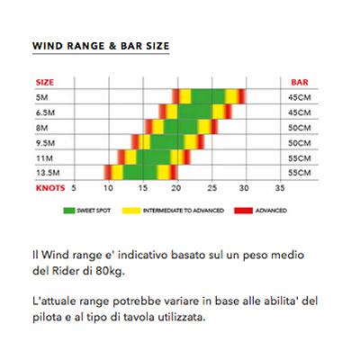 Ozone - CATALYST V2